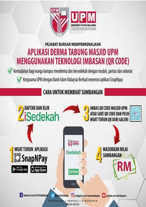i-SEDEKAH@MASJID UPM , Scanning Alm In Digital Economy Era